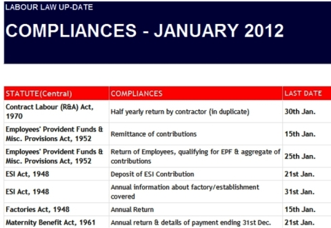 statutory compliance in hr pdf